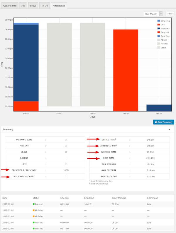 wordpress attendance management system 03
